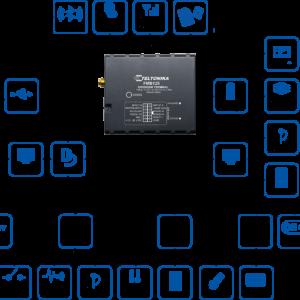 FMB125-scheme