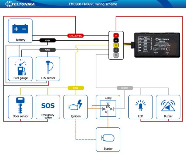 FMB900-scheme2